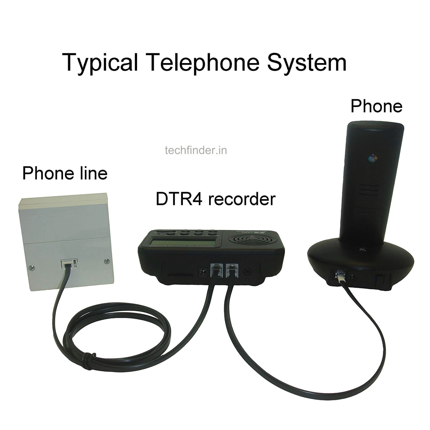 Digital Landline Telephone Recorder and Answering Machine